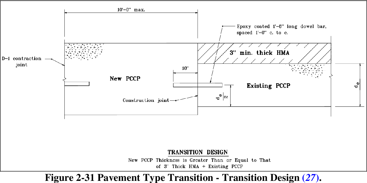 Table 2-1 from Best Practices of Concrete Pavement