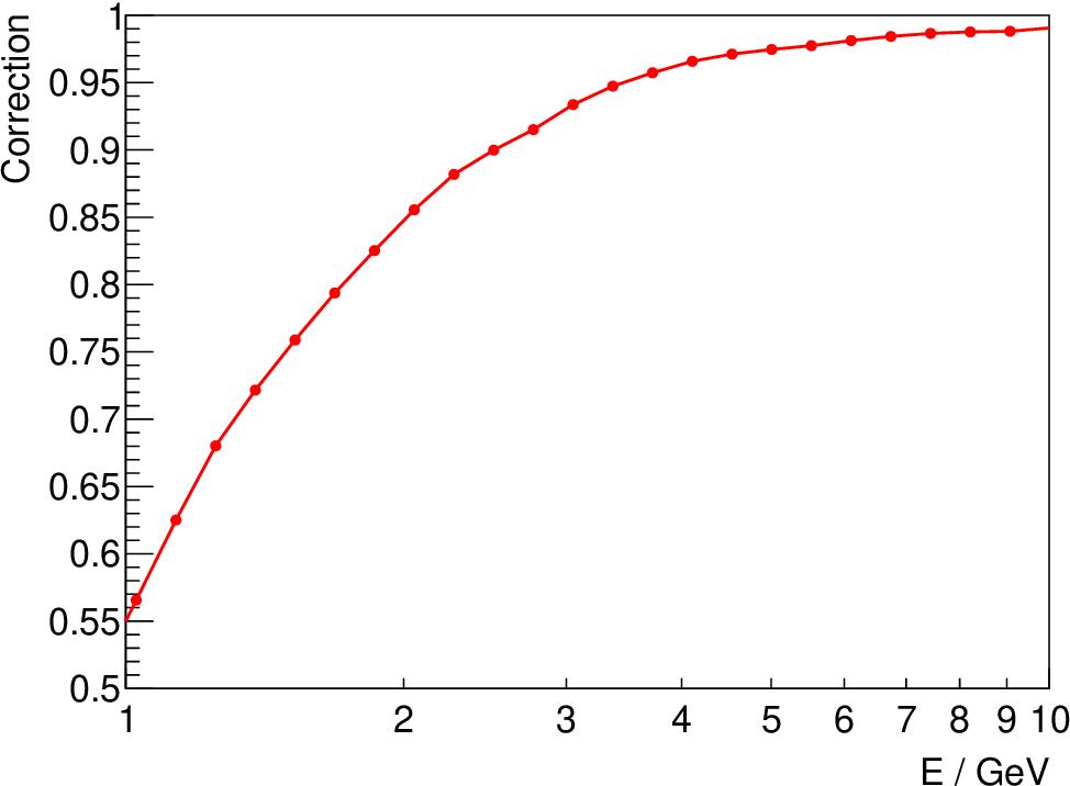 figure 4.51