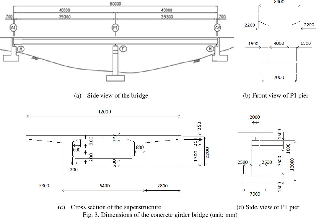 Investigation of Seismic Response on Girder Bridges: The