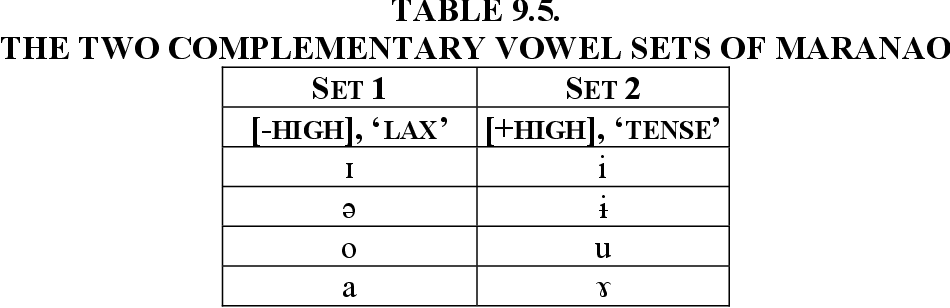 table 9.5