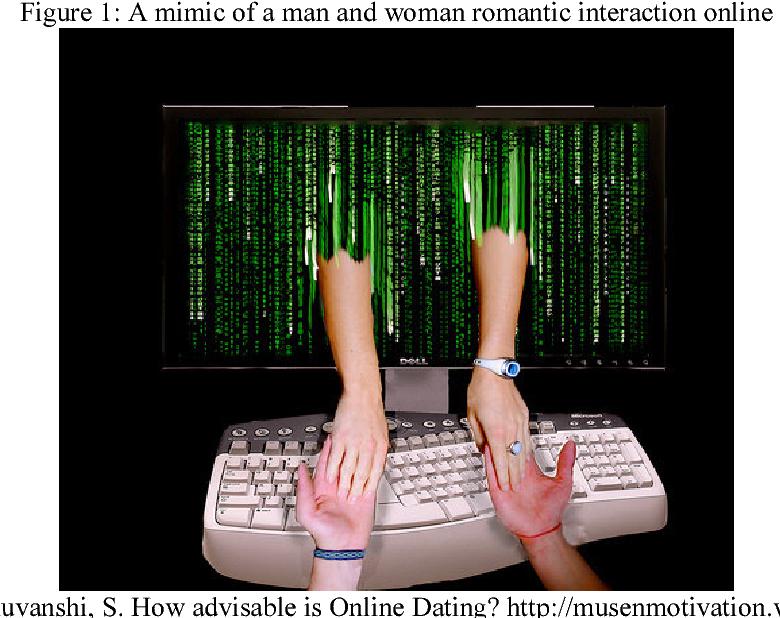 Motivation online dating