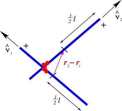 figure 33