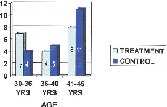 PDF] Efficacy of Nigella sativa on serum free testosterone