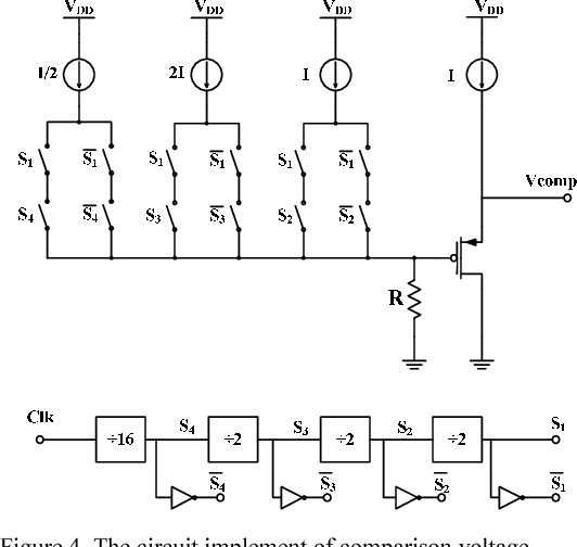 A Novel PWM Controller IC for LED Driver with Frequency