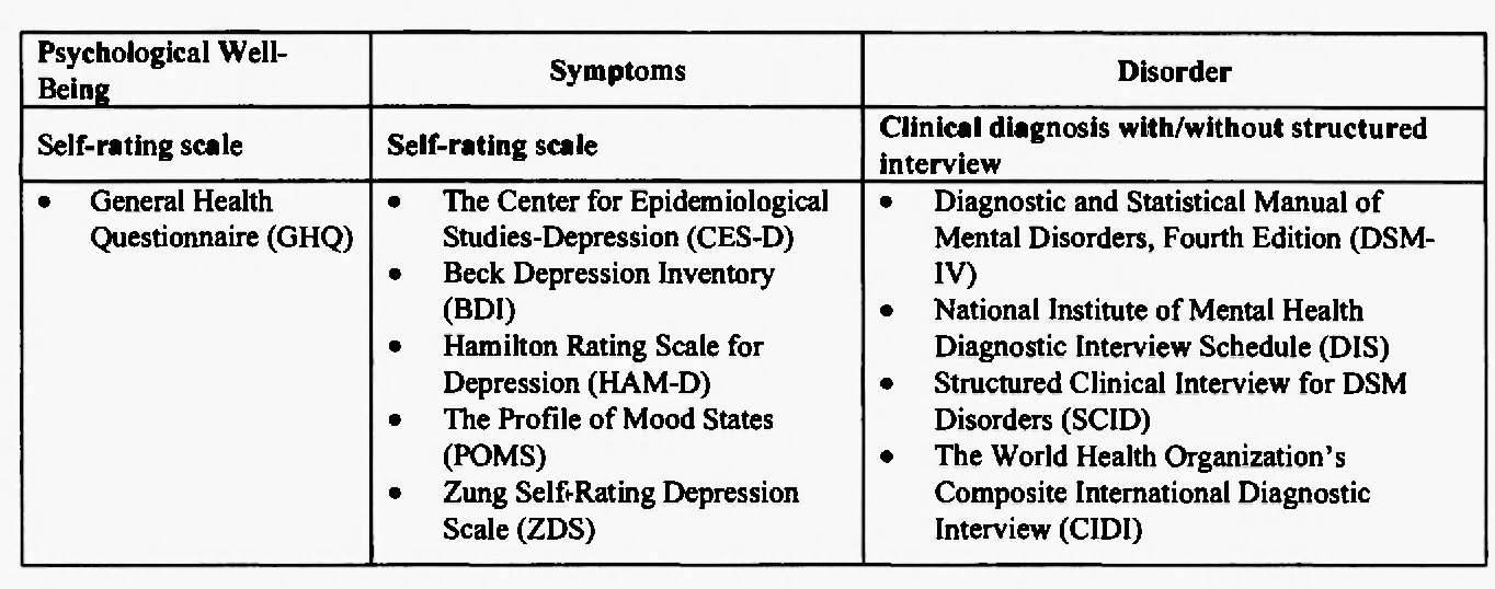 PDF] The impact of work environment on mood disorders and suicide ...