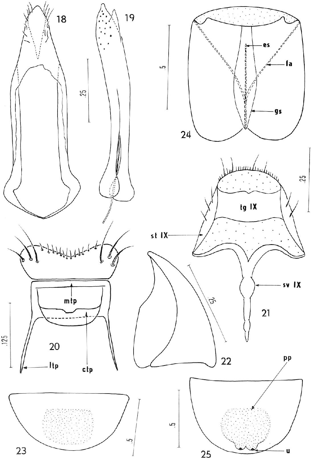 figure 18-25