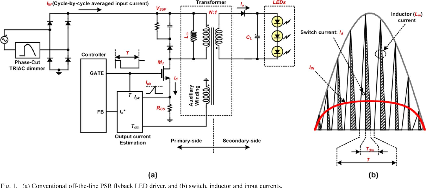 Related Circuits Single Common Thyristor Control Circuit Single