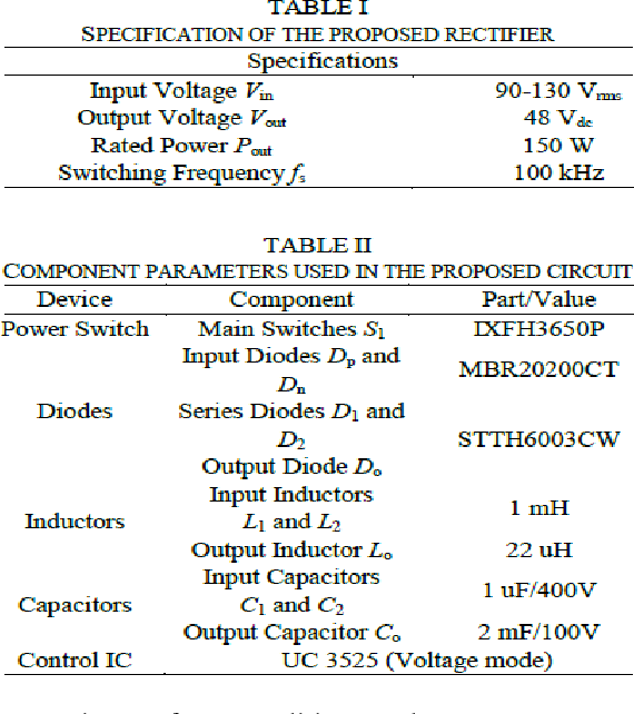PDF] Performance Analysis of Power Factor Correction for PWM