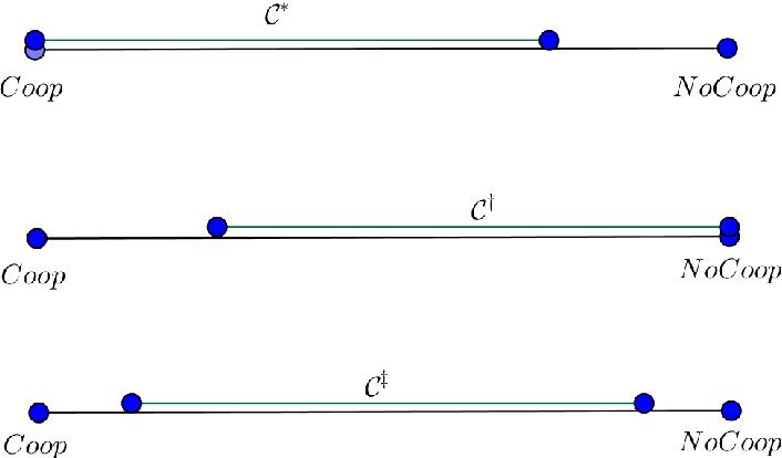 figure 4.14
