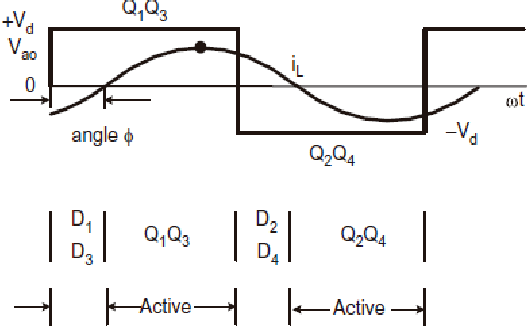 PDF] Evaluating the Performance of a Single Phase PWM