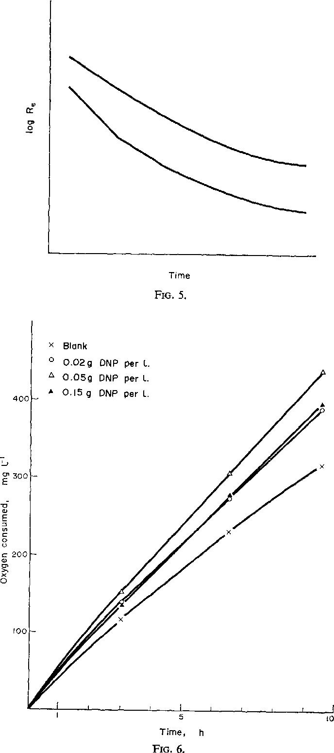 Figure 5 from PII: 0043-1354(71)90066-2 - Semantic Scholar