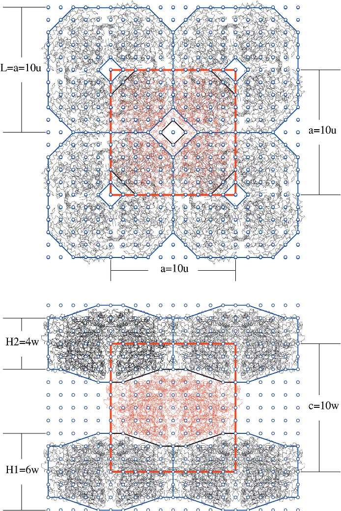 Figure 4 from Form, symmetry and packing of
