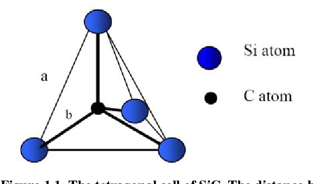 PDF] Phosphorus ion implantation in SiC: influence of the