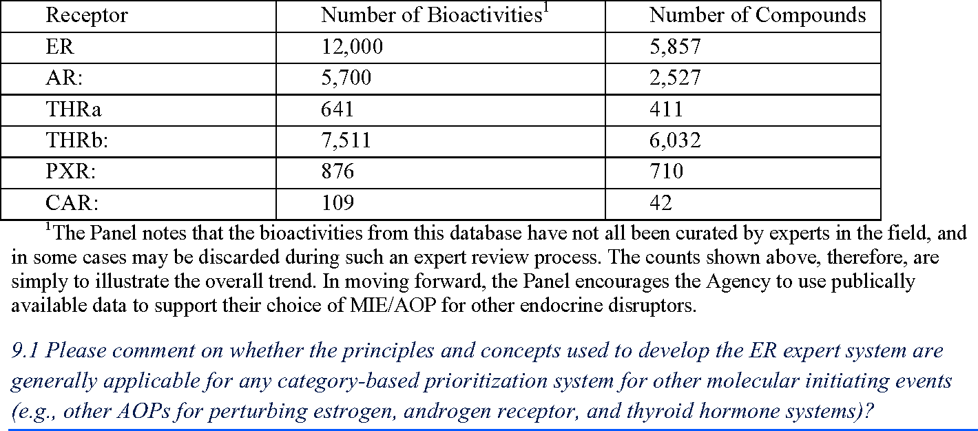 Table 2 from SAP Minutes No   2013-01 A Set of Scientific