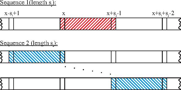 Nonce Generators and the Nonce Reset Problem - Semantic Scholar
