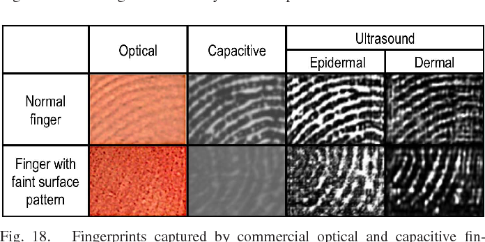 Figure 18 from 3-D Ultrasonic Fingerprint Sensor-on-a-Chip