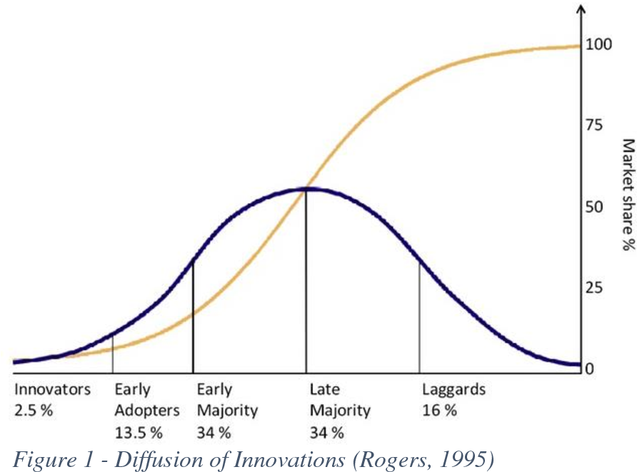 PDF] Barriers to Innovation Diffusion for Social Robotics