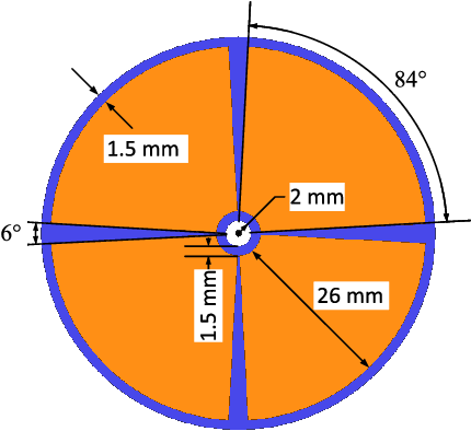 A Compact and Low-Profile MIMO Antenna Using a Miniature
