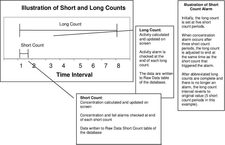 PDF] PNNL OS3300 Alpha/Beta Monitoring System Software and ...