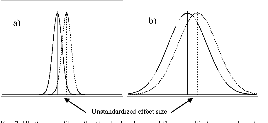 A systematic review of effect size in software engineering