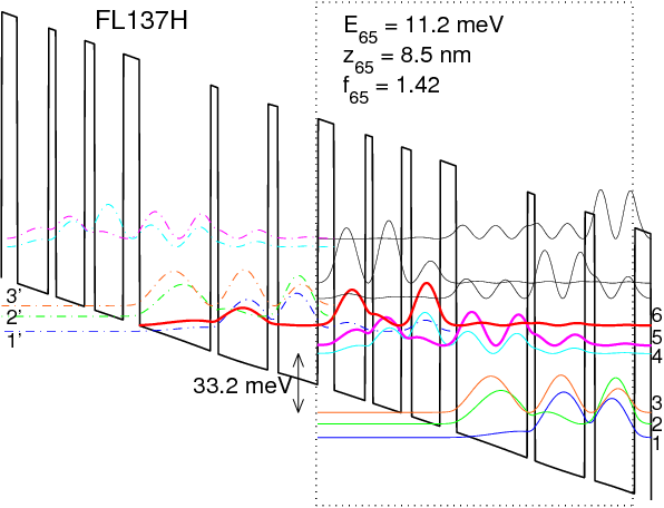 figure 6-37