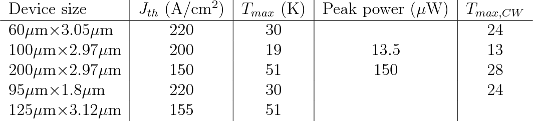 table 7.3