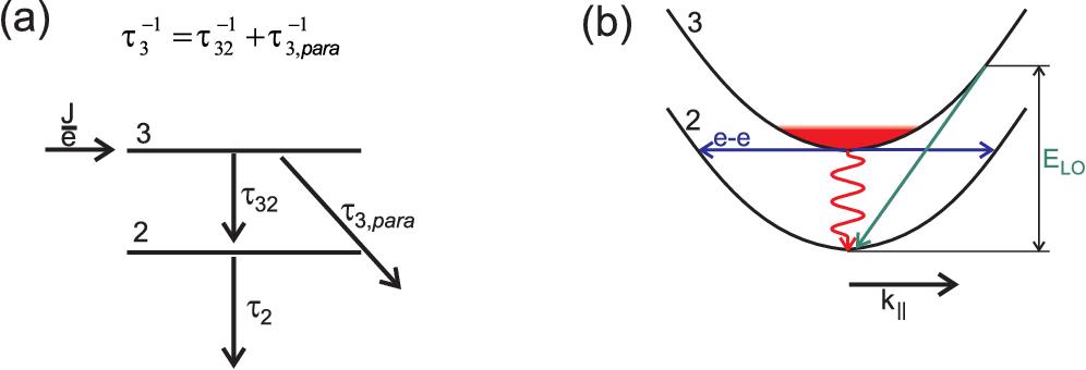 figure 1-5