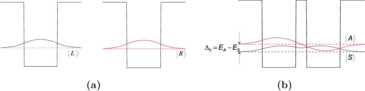 figure 2-6