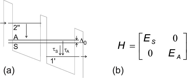 figure 2-7