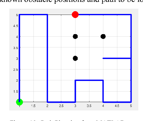 Figure 10 from Complete coverage path planning algorithm for