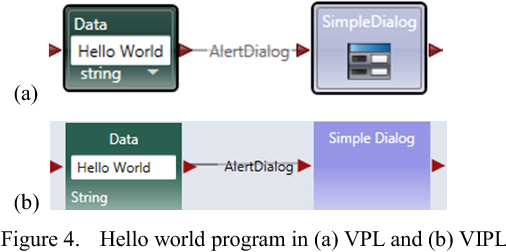 VIPLE: Visual IoT/Robotics Programming Language Environment