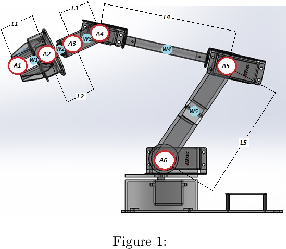 PDF] An experimental mechatronic design and control of a 5
