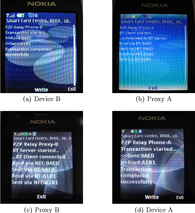 Figure 2 from Practical NFC Peer-to-Peer Relay Attack using
