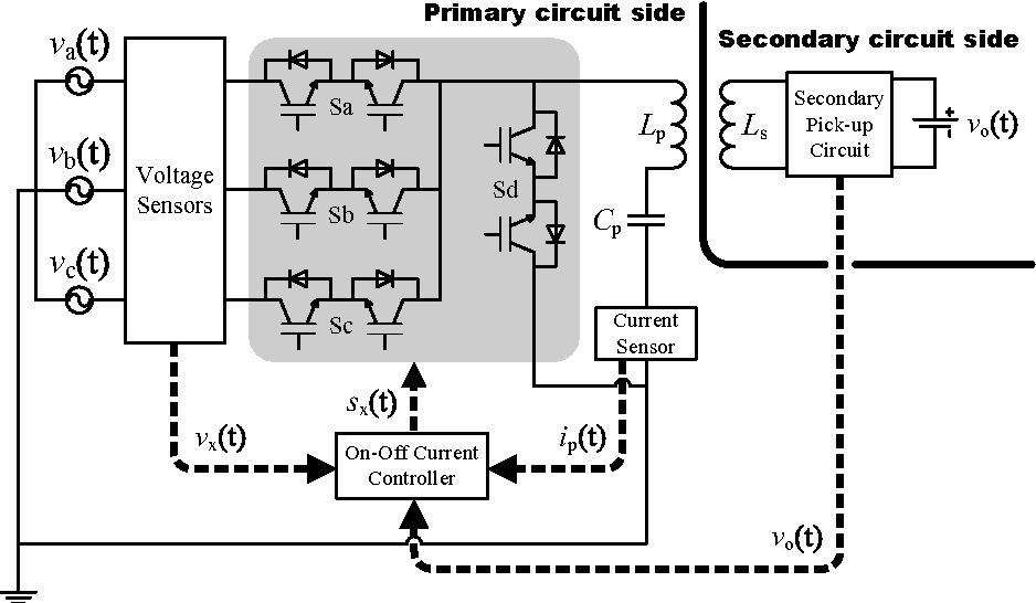 Figure 2 from A direct three-phase to single-phase AC/AC