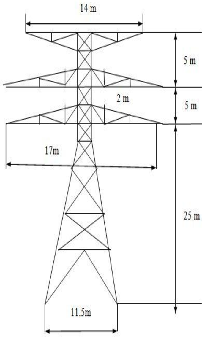 Dynamic Analysis Of Electrical Transmission Line Towers Semantic Scholar