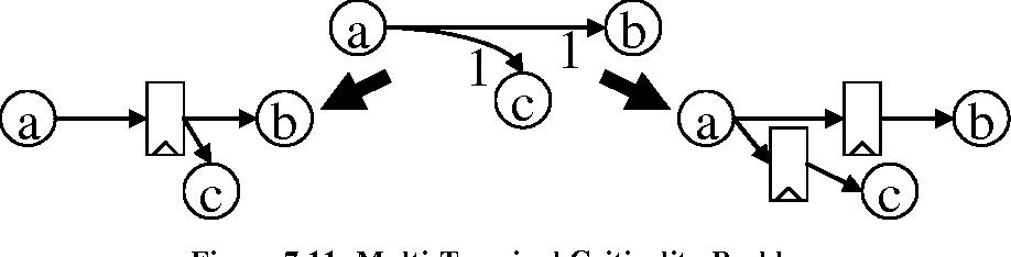 figure 7.14