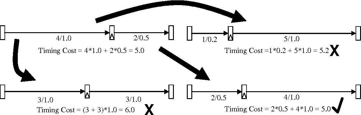 figure 5.17