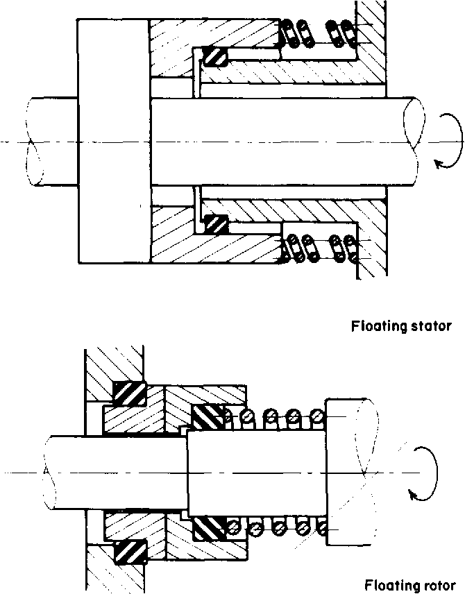 Principal research areas on mechanical face-seals - Semantic