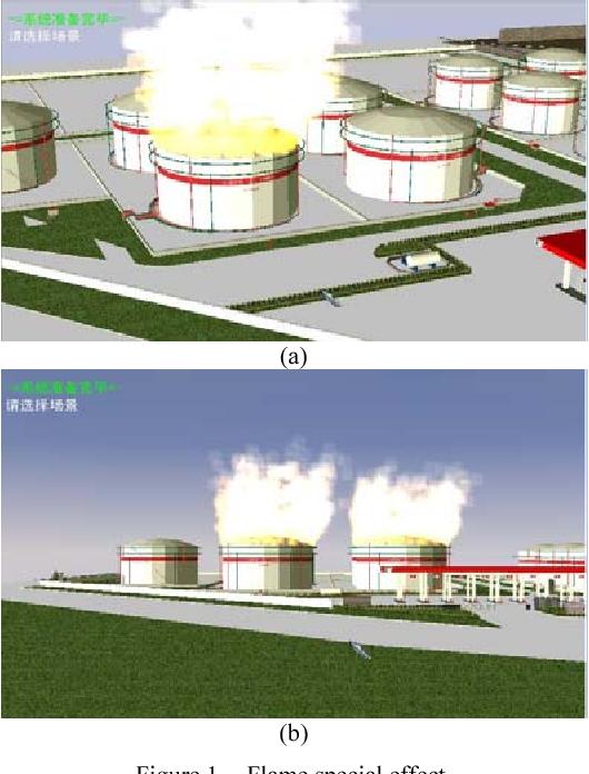 PDF] Fire and Explosion Hazard Prediction Base on Virtual