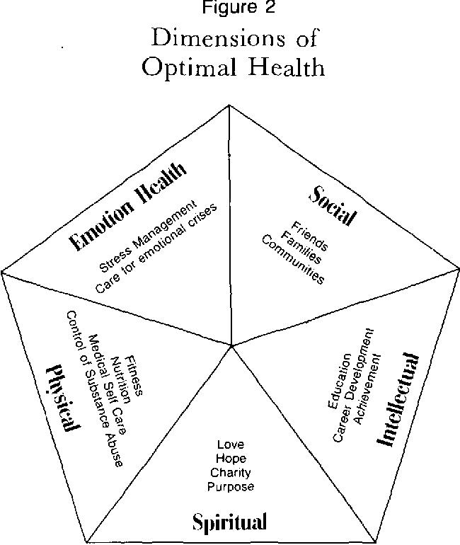 Definition Of Health Promotion Semantic Scholar