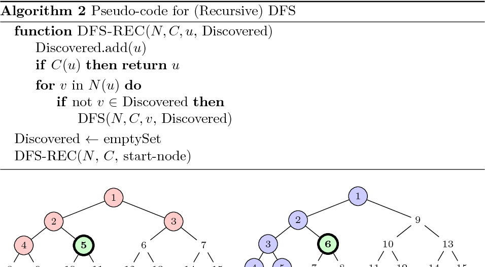 PDF] A Topological Approach to Meta-heuristics: Analytical