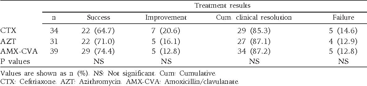 aspirin quantitative analysis