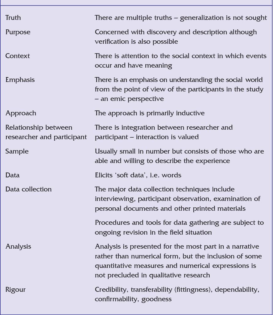 Critiquing qualitative research essay