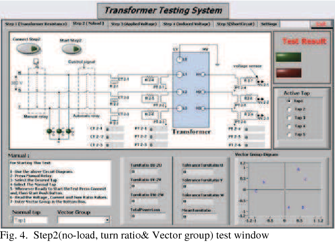 Figure 4 from Designing and constructing transformer test