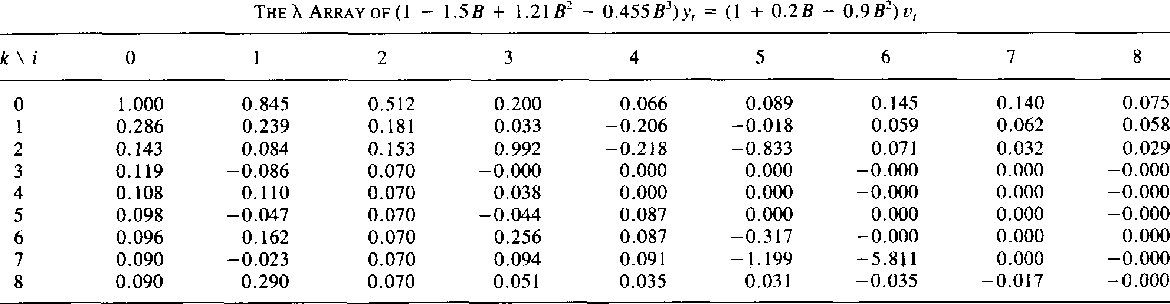 Table V From Two Chi Square Statistics For Determining The
