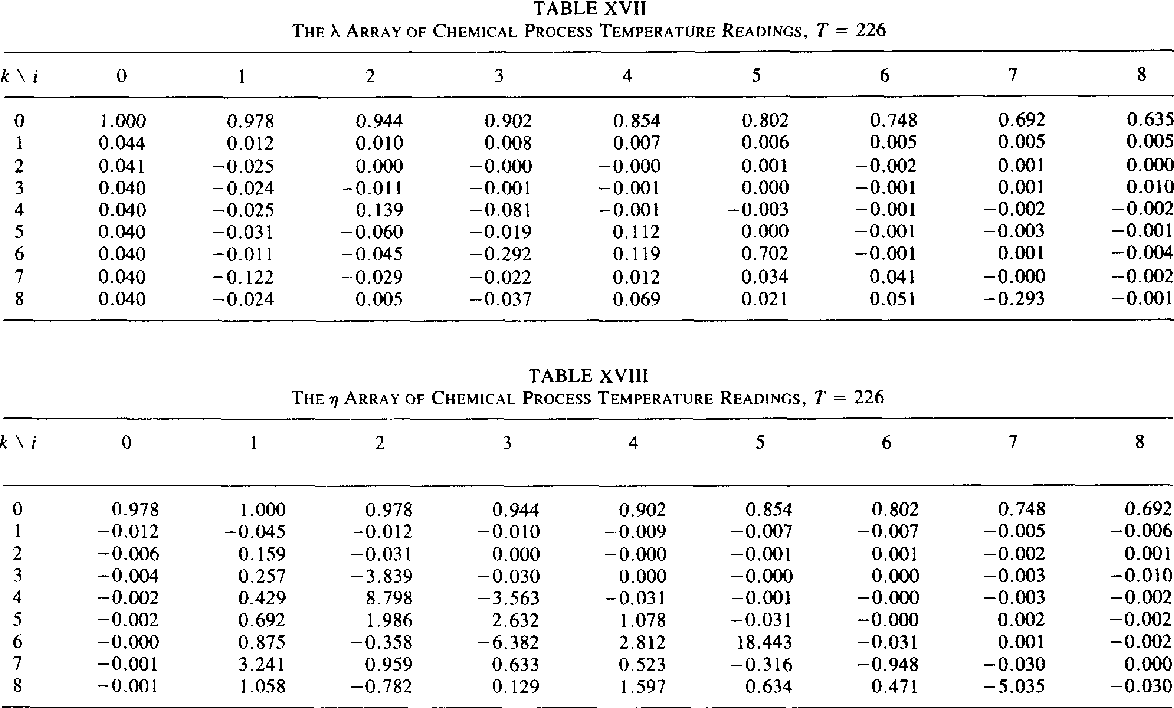 Table Xvii From Two Chi Square Statistics For Determining