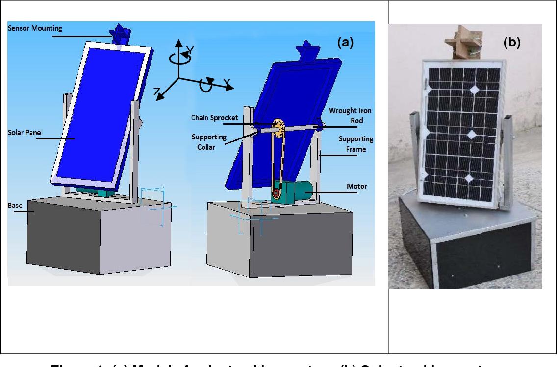 Pdf Design And Implementation Of Bi Axial Solar Tracker Using Arduino Semantic Scholar
