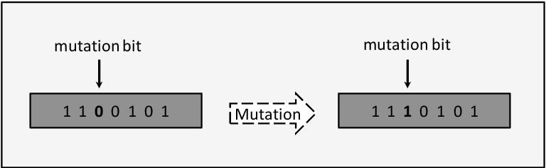 figure 4-20