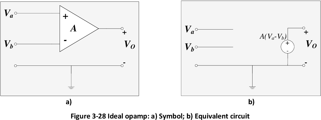 figure 3-30