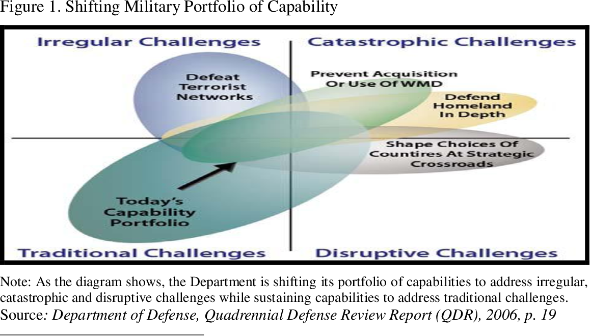 Pdf A Study On The Impact Of U S Strategic Flexibility On The Korea U S Alliance Semantic Scholar